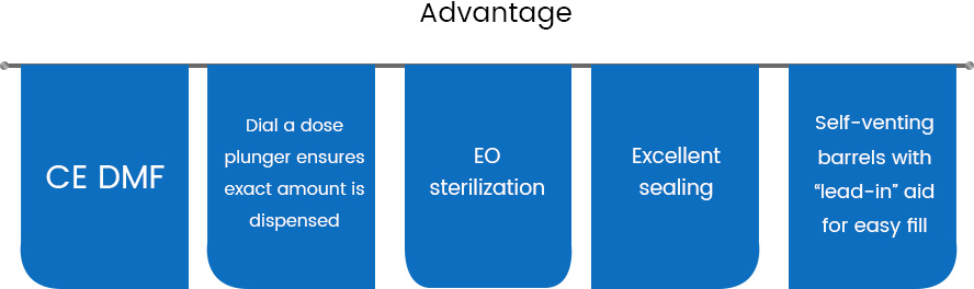 """Advantage of paste syringe: CE DMF Dial a dose plunger ensures exact amount is dispensed EO sterilization Excellent sealing  Self-venting barrels with """"lead-in"""" aid for easy fill"""