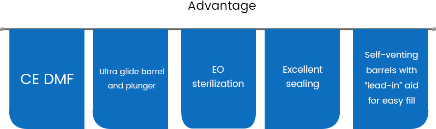 """Advantage of intramammary syringe: CE DMF Ultra glide barrel and plunger EO sterilization Excellent sealing  Self-venting barrels with """"lead-in"""" aid for easy fill"""