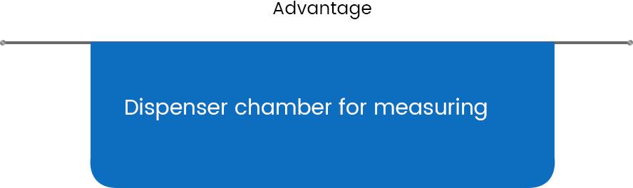 Advantage of twin neck bottle: Dispenser chamber for measuring