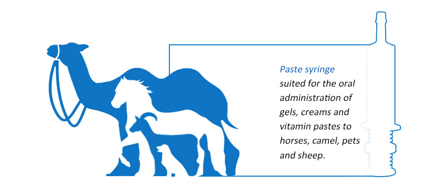 paste syringe suited for the oral administration of gels, creams and vitamin pastes to horses, camel, pets and sheep